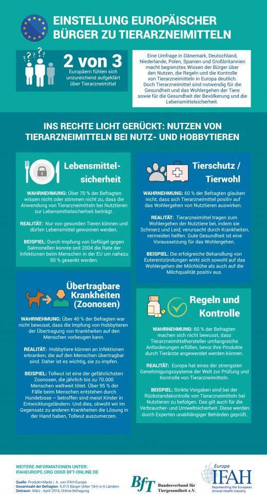 NEU IFAH-V4-Deutsch-260816