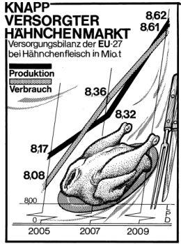haehnchen_2009_260