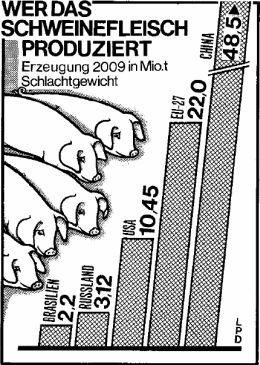 schweinefleisch_global_260