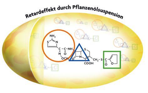 Molekülbild Ceftiofur